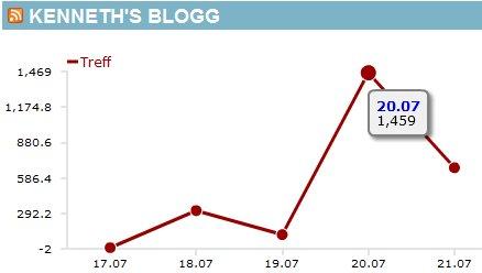 blogglisten0002